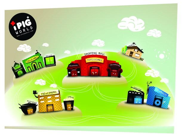O γενικός χάρτης του κόσμου του παιχνιδιού: αρχικά υπάρχουν τέσσερα χωριά και το σπίτι του χρήστη.