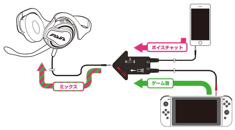 switch headset graphic