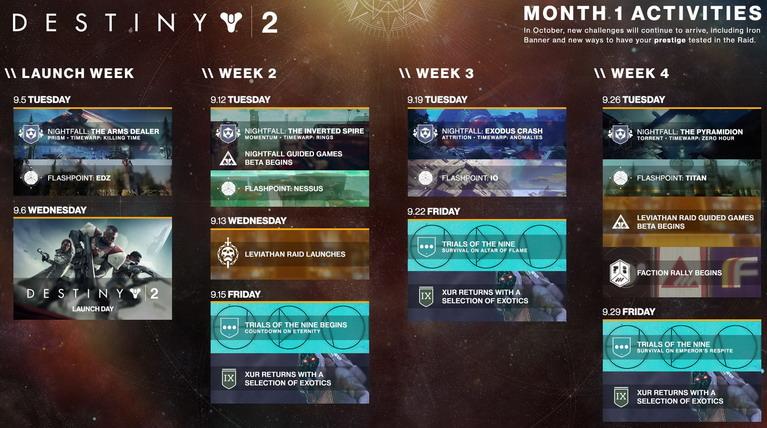 destiny 2 month 1
